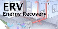 ERV - Energy Recovery Ventilation