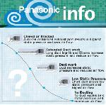 Panasonic Bathroom Fan Info: Sizing a Pansonic Bathroom Exhaust Fan [Sizing an Exhaust Fan]